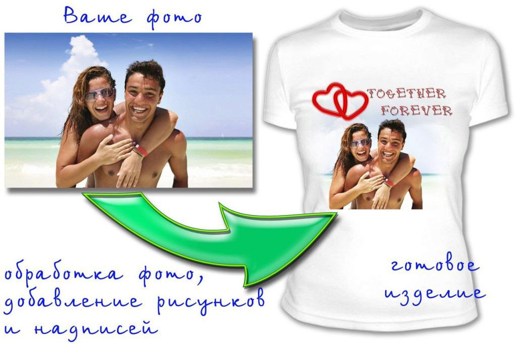 Печать на футболках в СПб онлайн